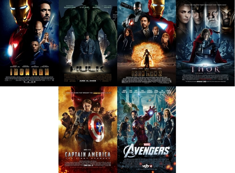 Marvel Cinematic Universe in Release Order - Phase 1